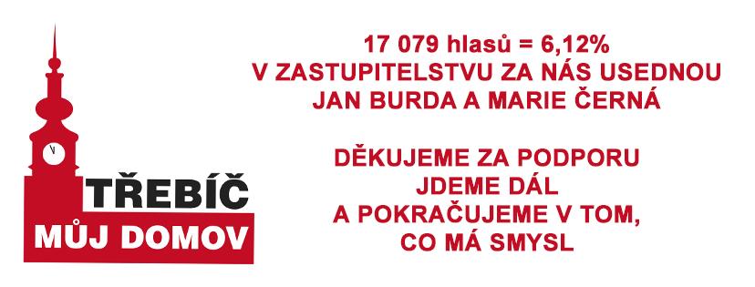 fb_uvodni_vysledek